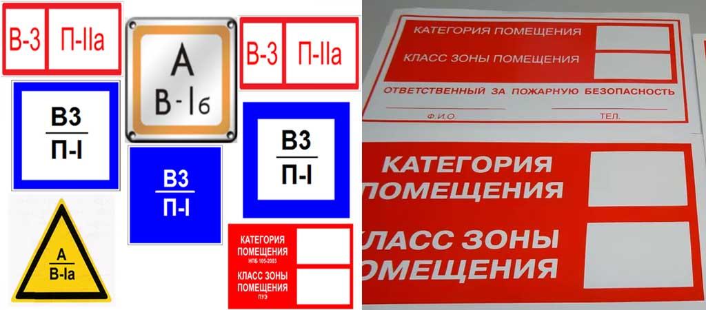 Пожарное категорирование помещений в Москве