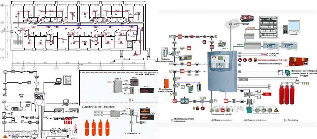Проектирование огнезащиты металлоконструкций