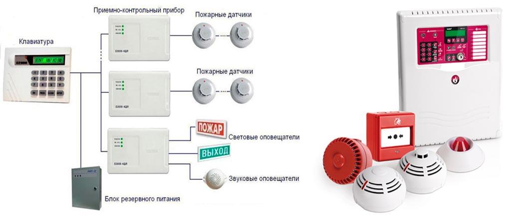 Разработка проекта АПС любой сложности в Москве