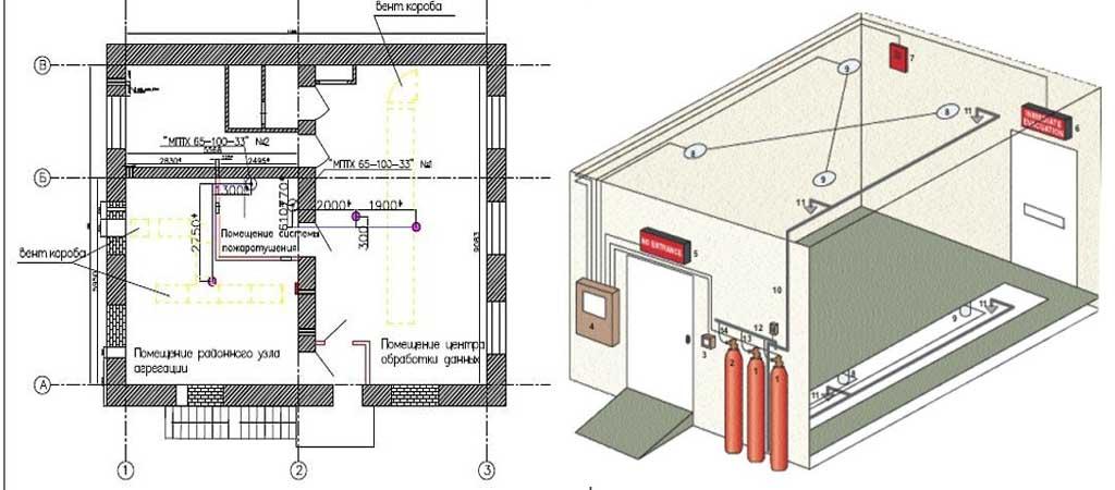 Проектирование газовых систем пожаротушения от PTM24 в Москве