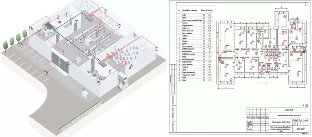 Проектирование системы безопасности в Москве от компании PTM24