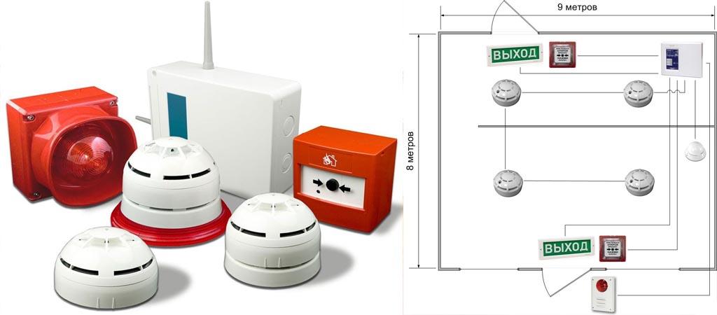 Проектирование пожарной сигнализации по доступным ценам