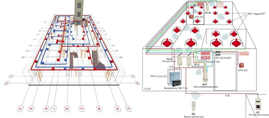 Заказать разработку проекта системы пожаротушения в Москве