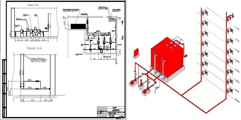 Разработка проекта системы спринклерного пожаротушения в Москве